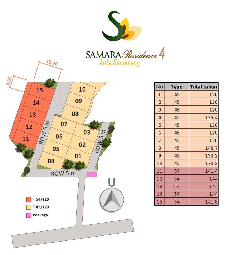 Blockplan Samara 4 Semarang