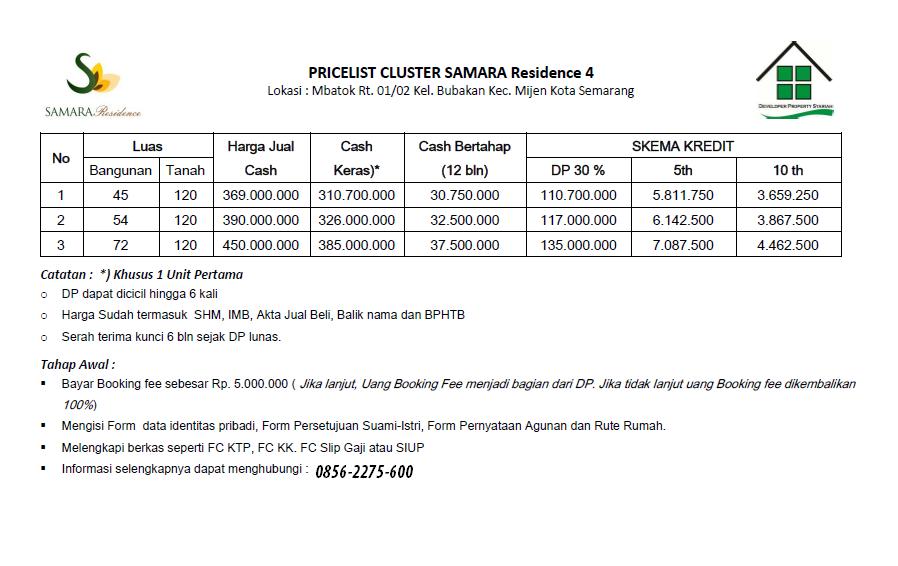 Pricelist Samara 4 Semarang