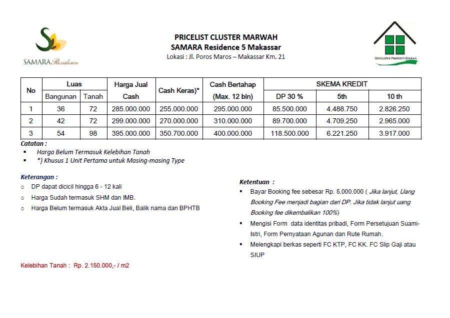 Pricelist Samara 5 Makassar