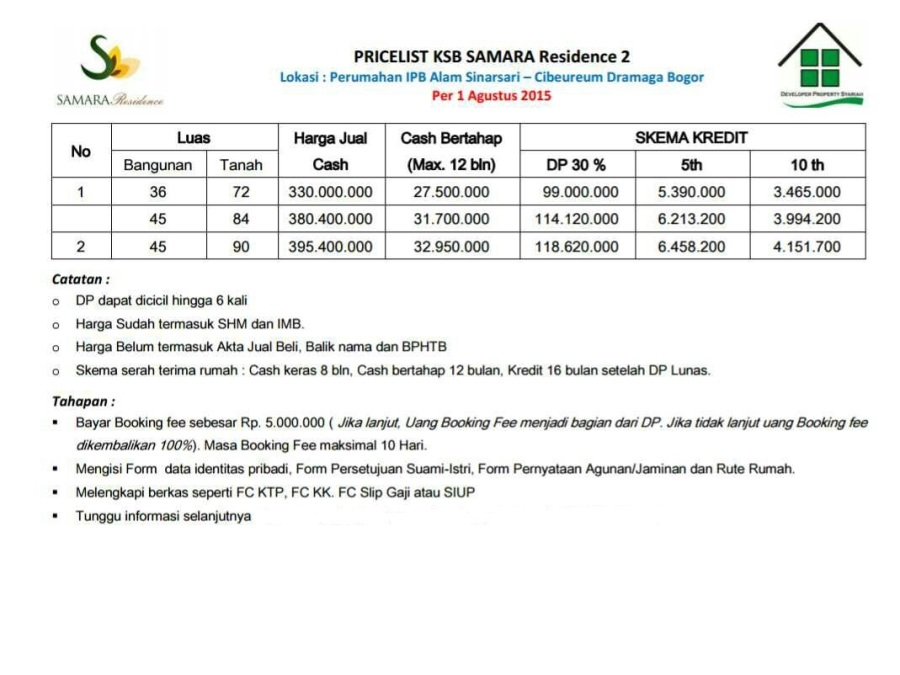 Pricelist Samara Residence 2 Bogor
