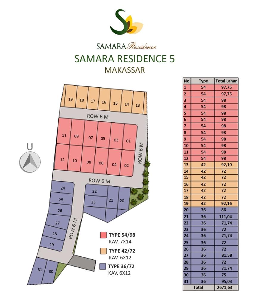 Siteplan Samara 5 Makassar