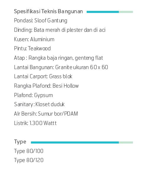 Spesifikasi SGR Garut