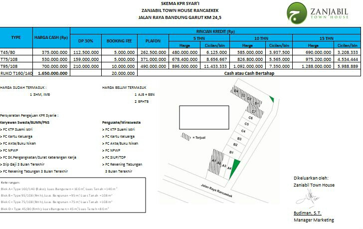 Pricelist Zanjabil Townhouse Rancaekek