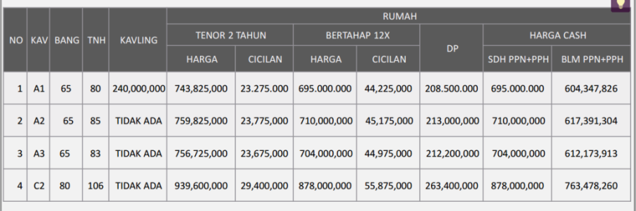 pricelist sharia dago village