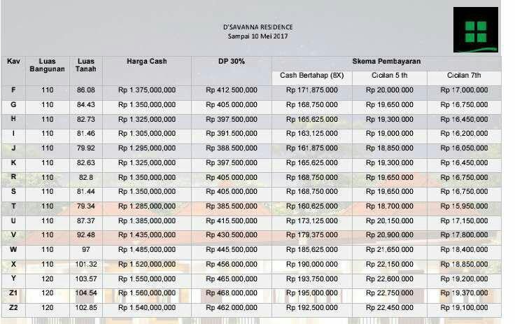 Cluster De' Savanna Cirendeu Tangerang Selatan