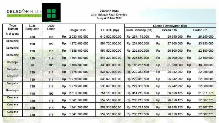 Cluster Gelagah Hills Cirendeu Tangerang Selatan