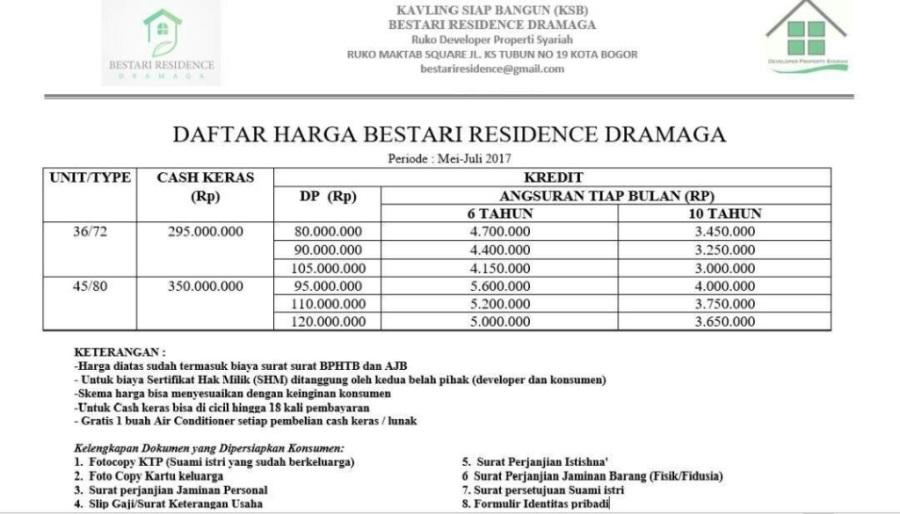 Harga Rumah di Bestari Residence Bogor