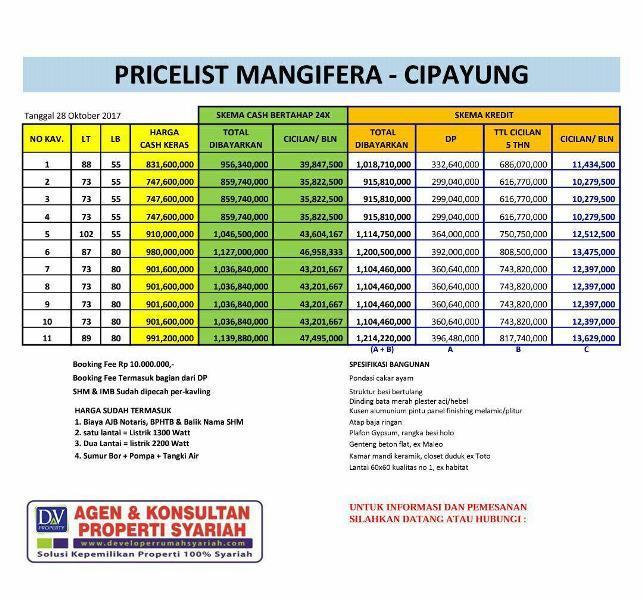 Mangifera Residence - Pricelist