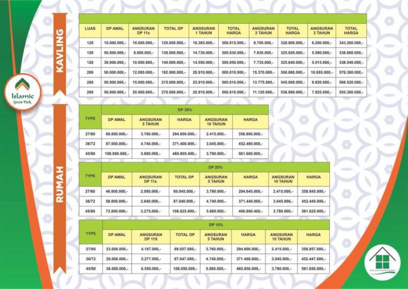 Islamic Green Park - Pricelist Kredit