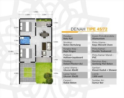Sakeena Residence Nanggewer Cibinong