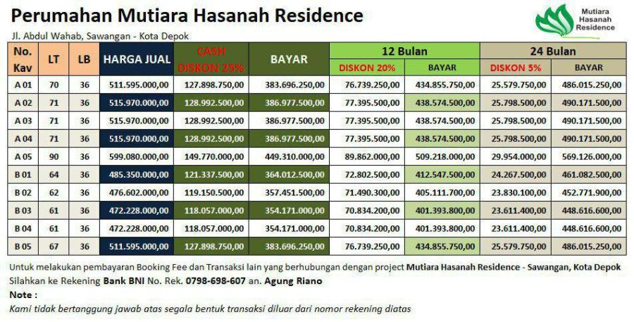 Mutiara Hasanah Residence - Pricelist